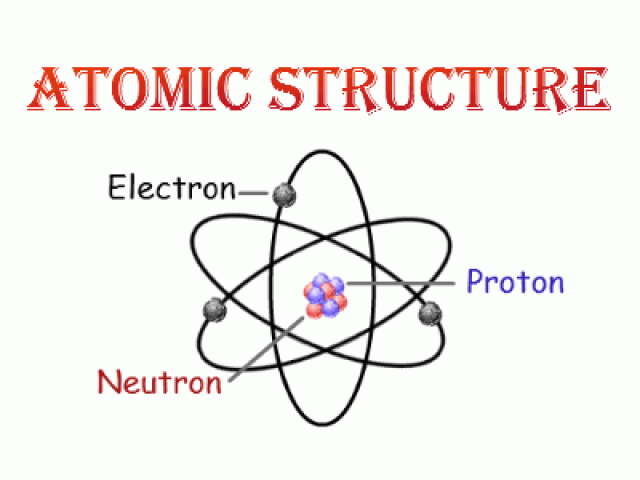 Atomic Structure multiple choice questions and answers