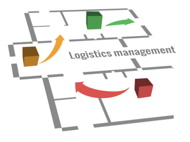 Logistics Management multiple choice questions and answers