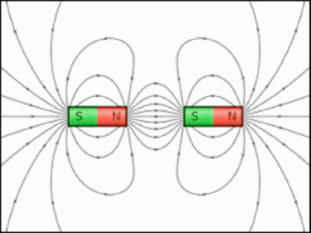 Magnetism multiple choice questions and answers