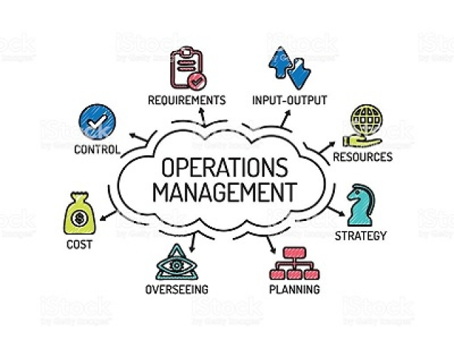 Operations Management multiple choice questions and answers