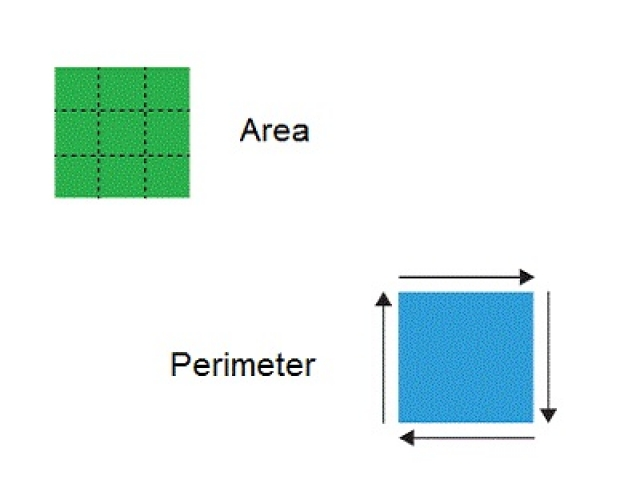 Perimeter and Area multiple choice questions and answers