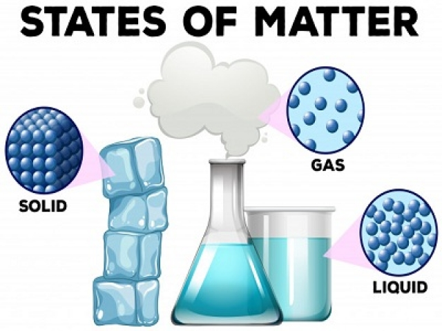 States of Matter multiple choice questions and answers